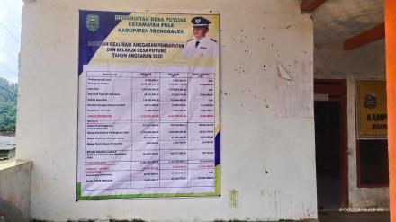 Pemasangan Baliho Realisasi APBDes Desa Puyung Tahun 2020